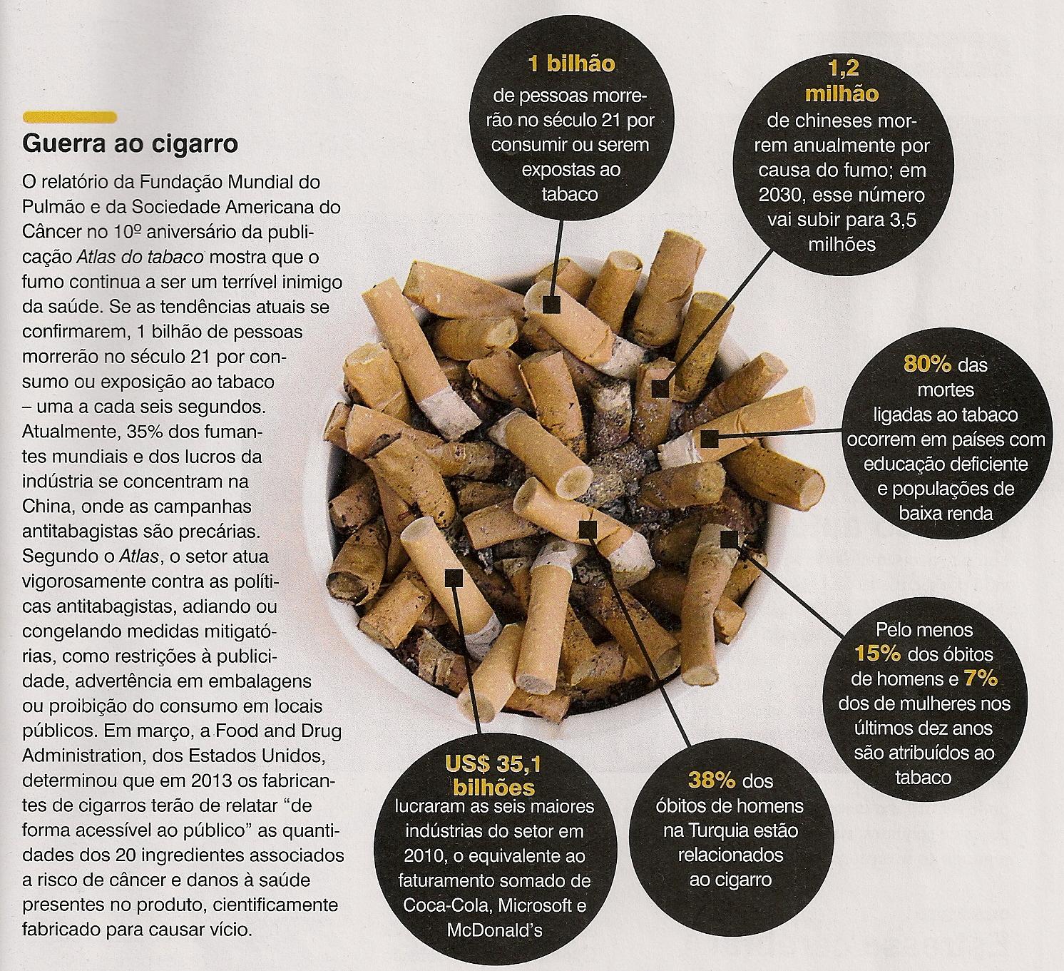 Como a saúde depois deixar de fumar vai se melhorar