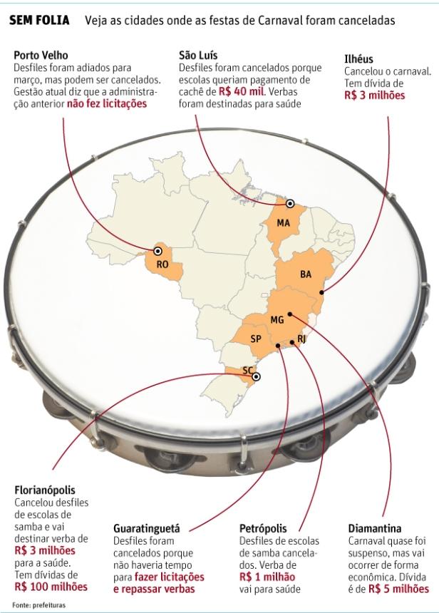 Cidades do Brasil, sem carnaval