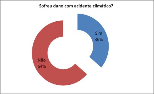 pesquisa - desastres climáticos1