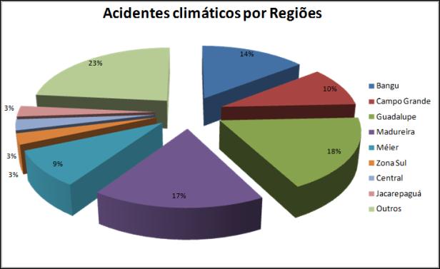 pesquisa - desastres climáticos5