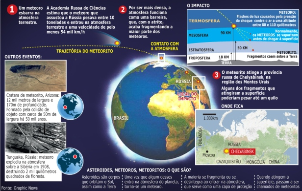 meteorito_info