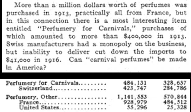 Carnaval 1913