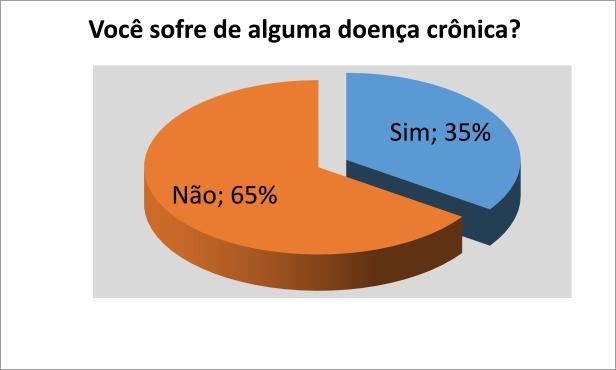 doença crônica1