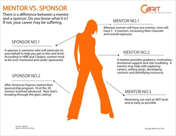 Mentor-vs-Sponsor