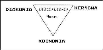 triangle-model