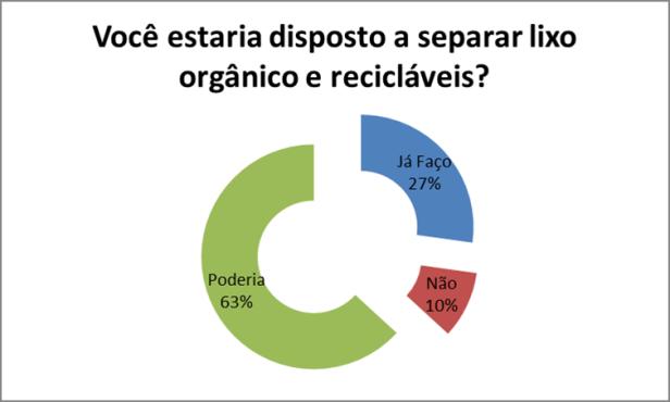 lixo3