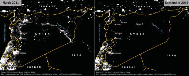 guerra água Síria