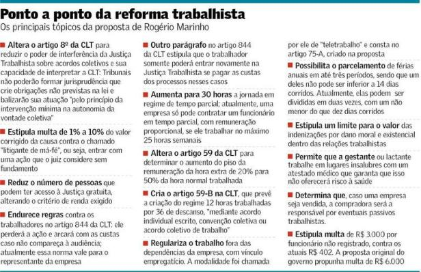 proposta-de-reforma-trabalhista