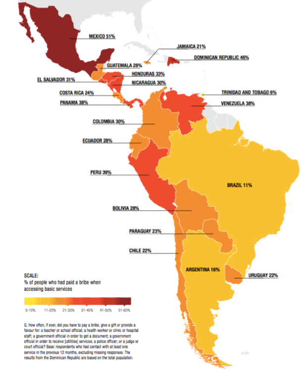 Corrupção América Latina