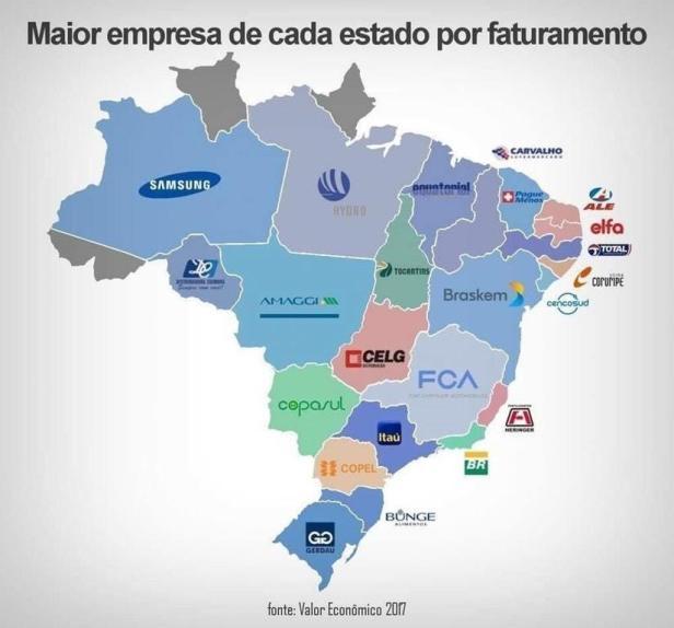 Empresa do estado